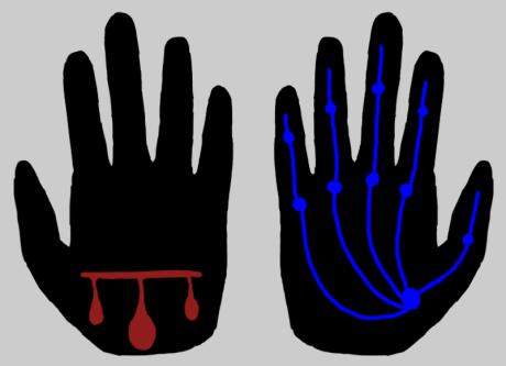 Argilla Hands